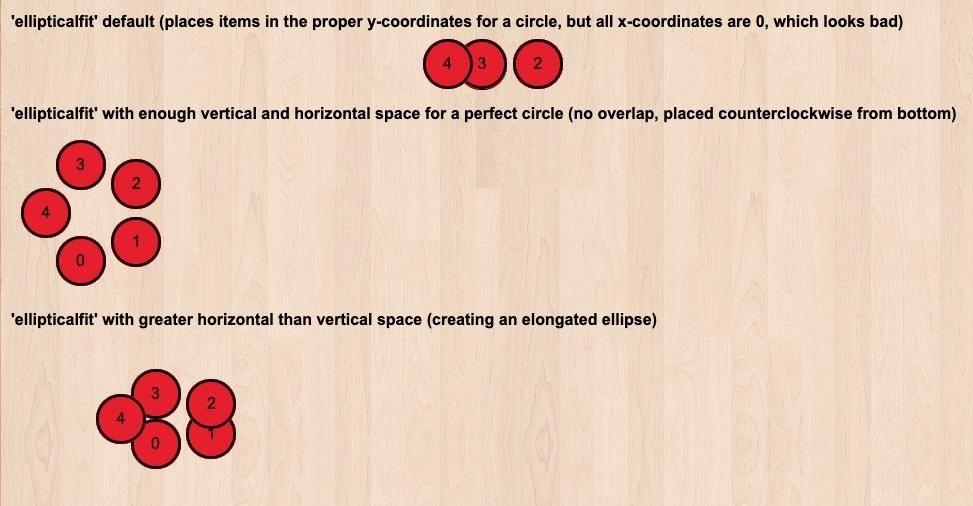 Zone ellipticalfit 1.jpg