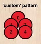 Zone custom.jpg