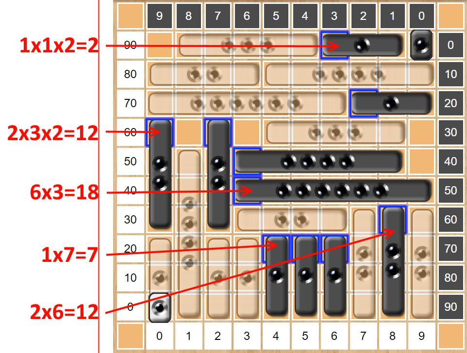 Bga-isaac-scoring-examples.png